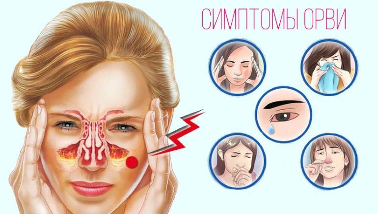 Симптоматика, характерная для инфицирования вирусами