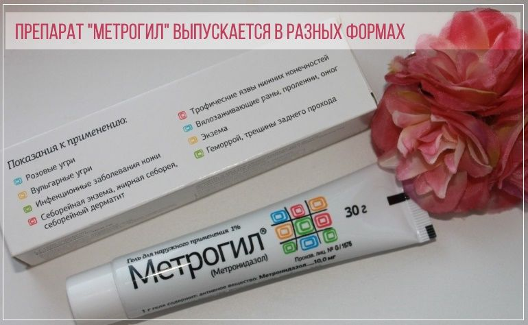 Препарат метрогил выпускается в разных формах