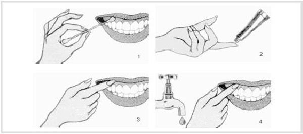Инструкция по применению мази солкосерил
