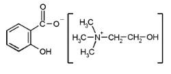 салицилат холина - основа геля
