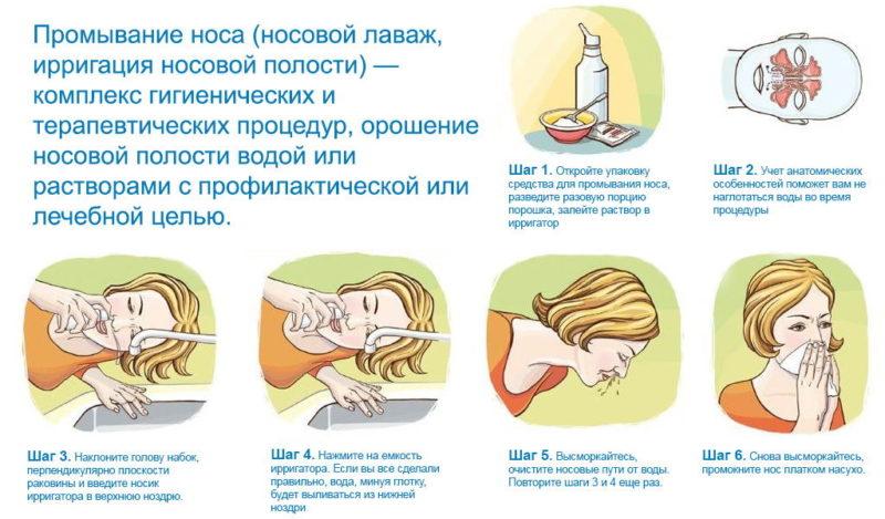 Перед применение мази необходимо промыть нос