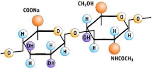 В состав Куриозина входит гиалуроновая кислота