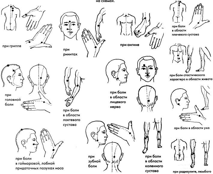 Растирание бальзамом используют в терапии простудных заболеваний