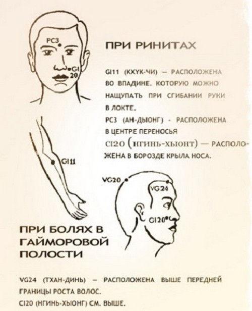 При насморке лекарством массируют определенные точки