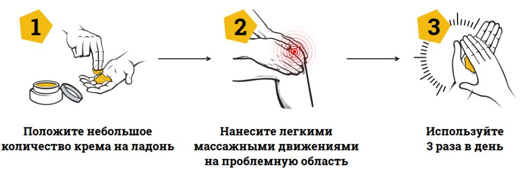 Мазь тонким слоем наносят на болезненный участок