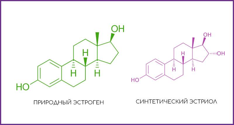 Эстриол и эстроген