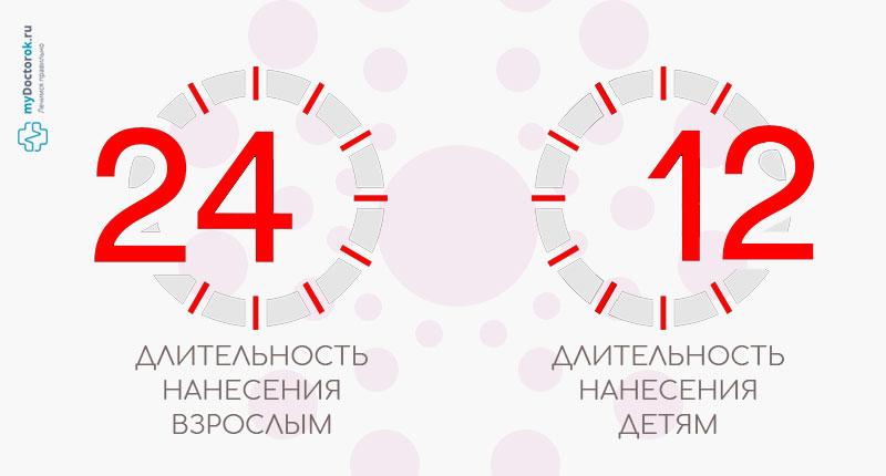 Мазь наносить нужно на 24 или 12 часов в зависимости от возраста