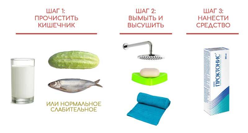 Применять очистив кишечник