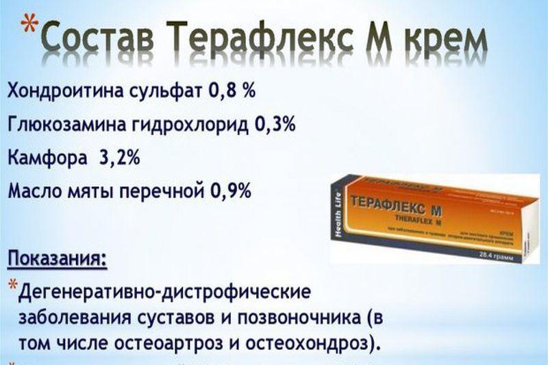 Состав мази Терафлекс М