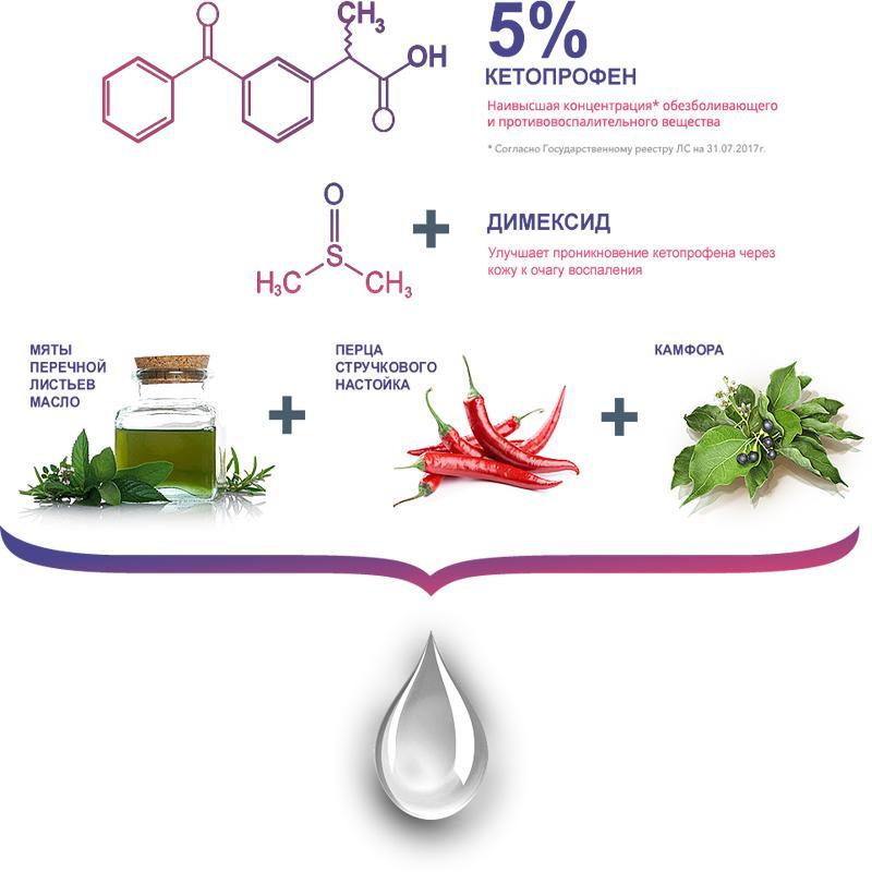 Натуральные ингредиенты в составе геля