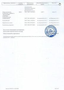протокол лабораторных испытаний 2
